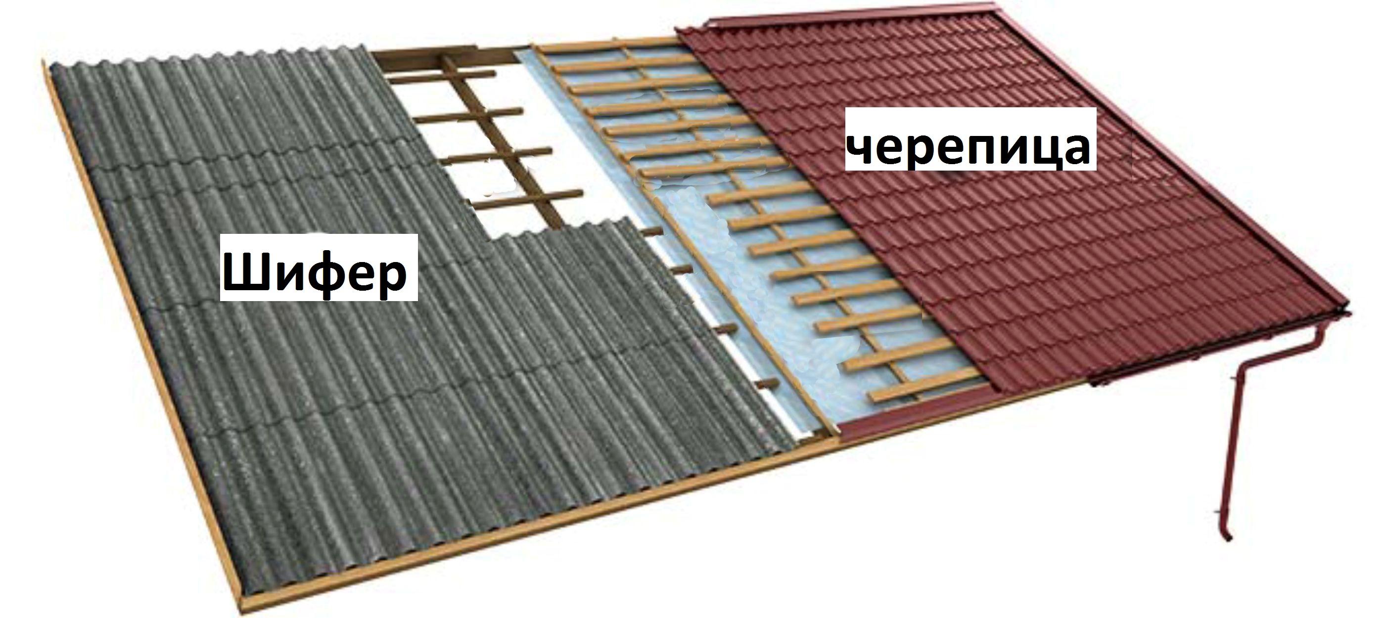 Перекрыть крышу  шифером 131