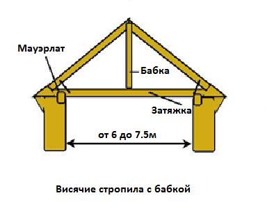 Решение Совета Евразийской экономической комиссии от 1607