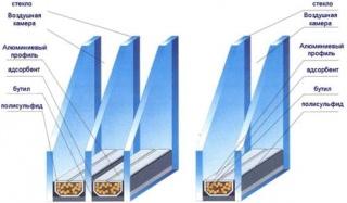 vsavlyaem-steklopaket-2